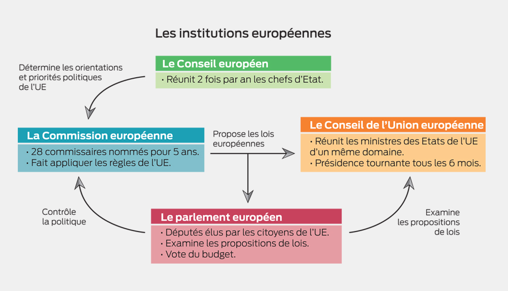 vote-dimanche-25-mai-2014-election-europeenne-programme-promesse-candidat