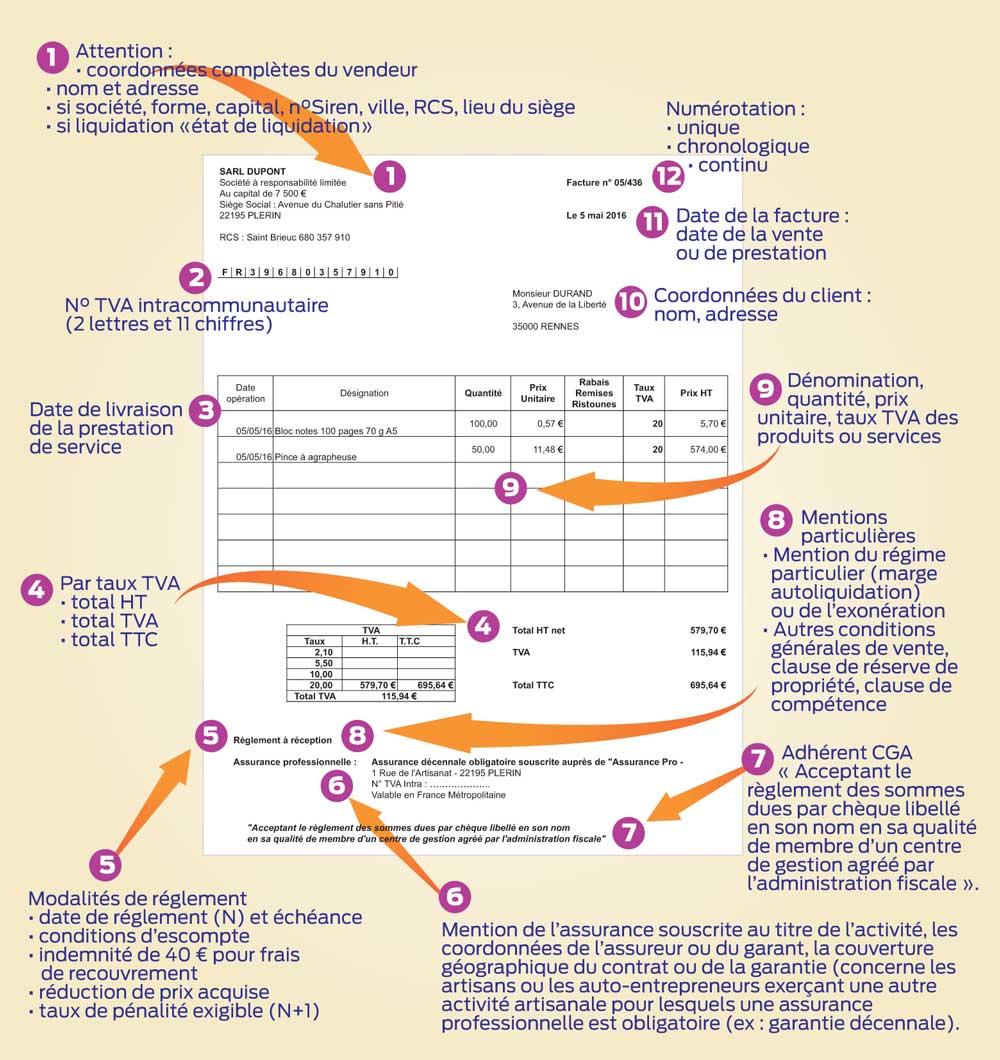 Les mentions obligatoires sur les factures journal for Taux de tva pour travaux exterieur