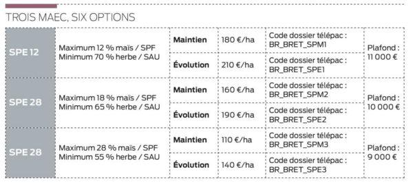 maec-code-options