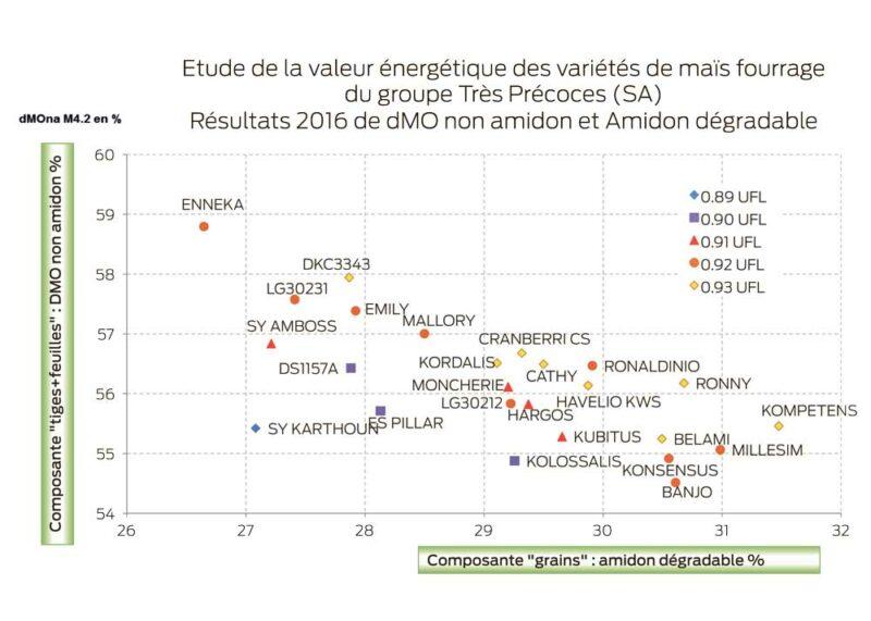 mais-valeur-energetique-SA