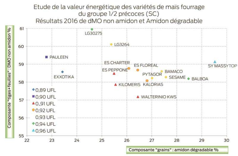 mais-valeur-energetique-SC