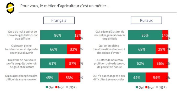 sondage-agriculture-france-europe-1