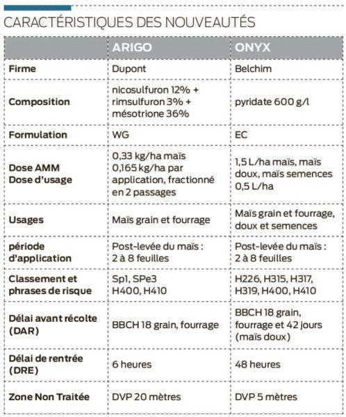 herbicides-arigo-onyx