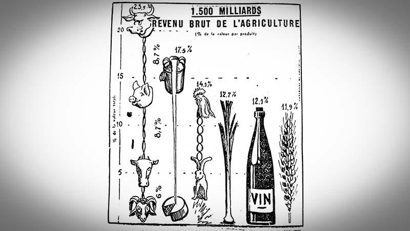 1951-revenu-agricole