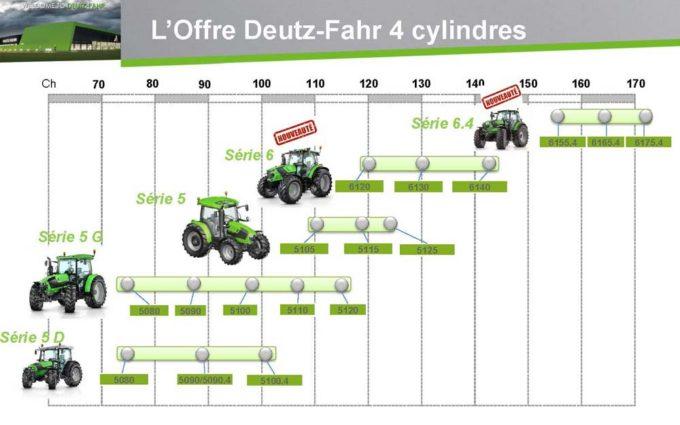 Deutz-Fahr_4_cylindres