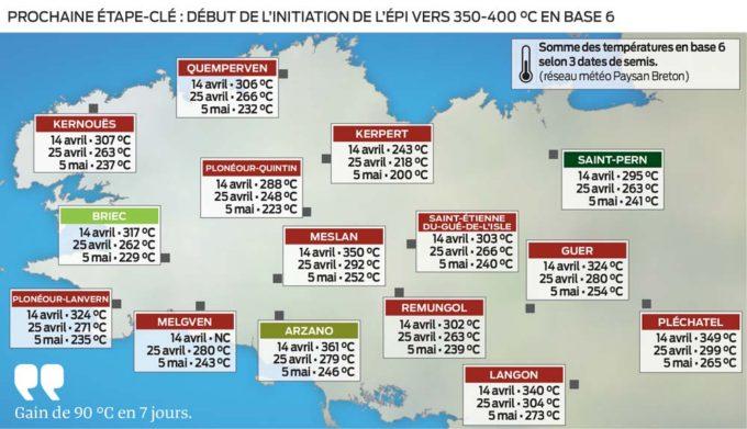 mais-meteo-paysan-breton
