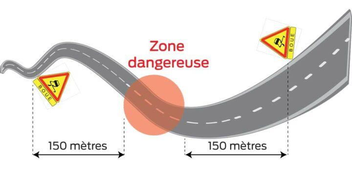 groupama-securite-route