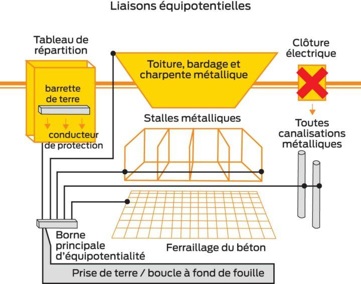 SCHEMA-ELEC-BATIMENT