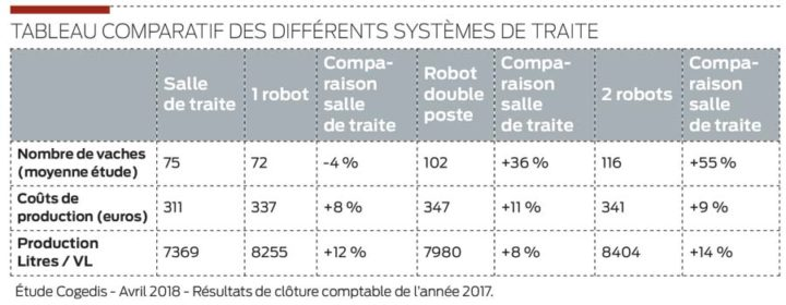 comparo-systeme-traite