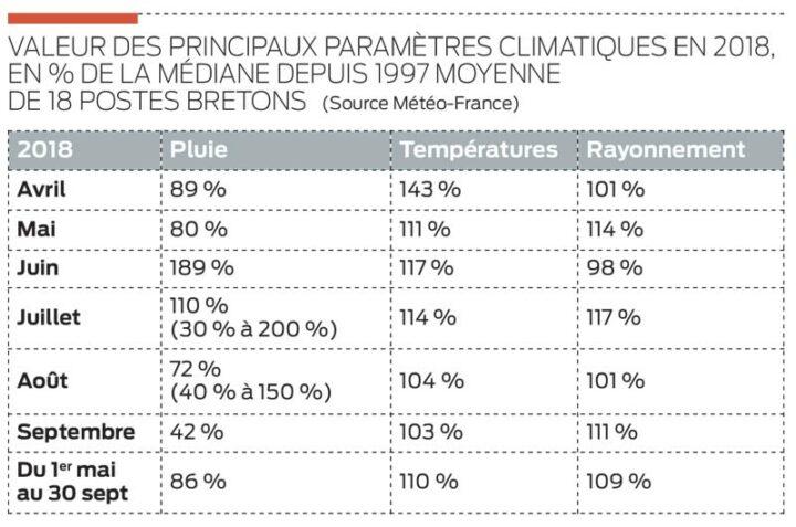 tableau-mais-breton