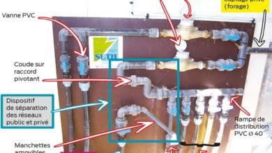 Photo of Traitement de l'eau : une surveillance régulière à prévoir